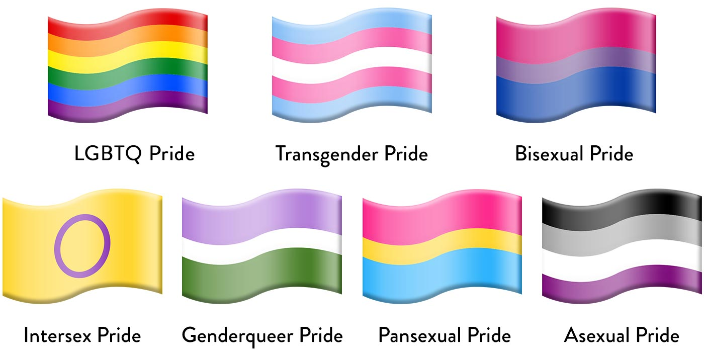 What Is Pansexual Encourage Yourself In The Lord