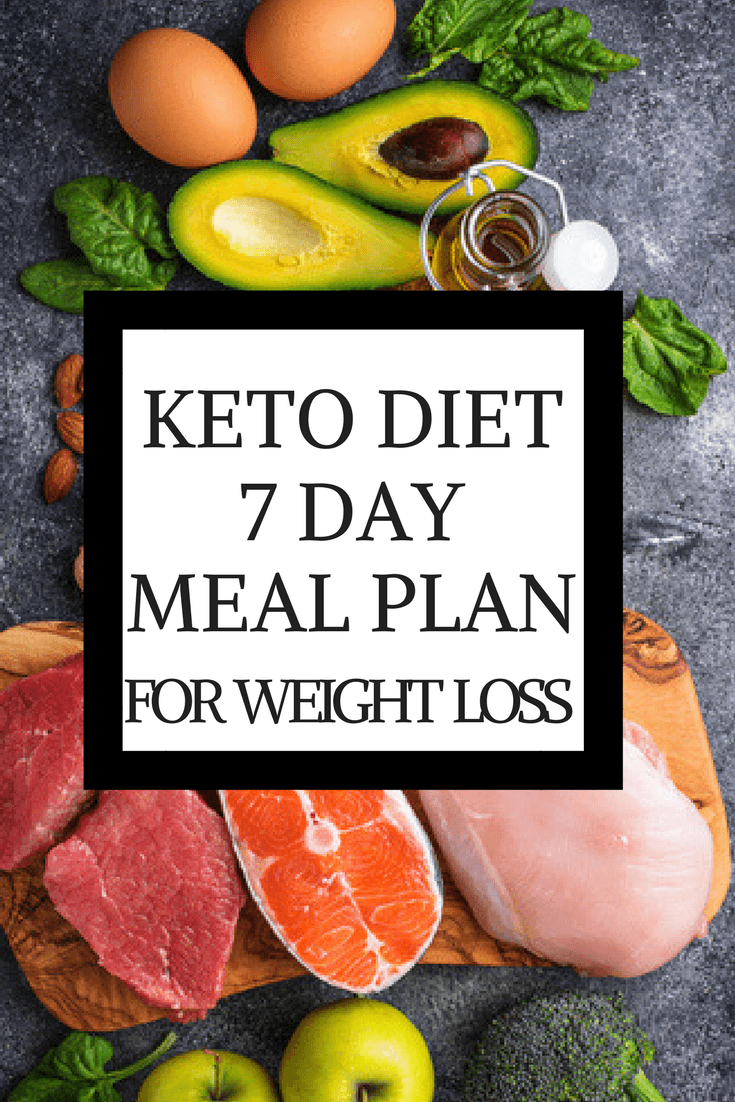 7 day keto diet weight loss